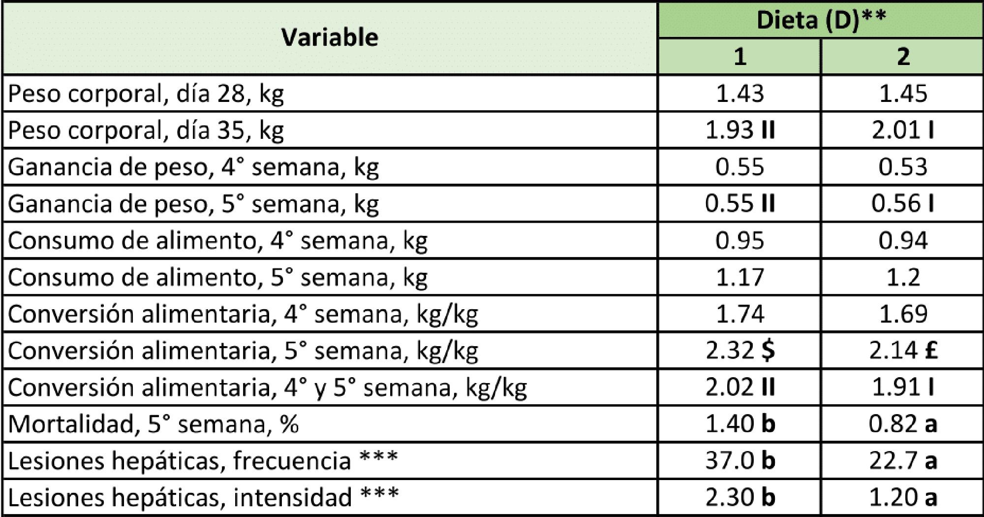 liverin-ckm-1