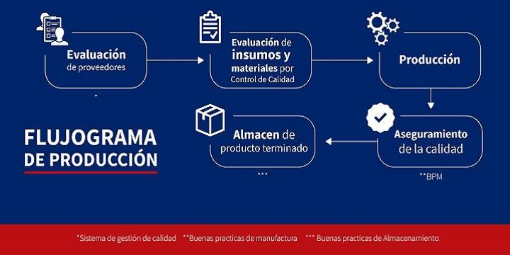 flujograma-de-produccion.jpg
