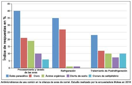 productos-antimicrobianos-peru.jpg