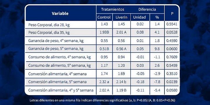 eficacia-liverin.jpg